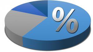 Результаты комиссии по кадастровой стоимости