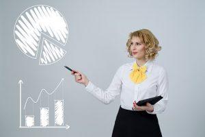 Оценка имущества капитала
