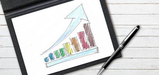 Оценка инвестиционного потенциала