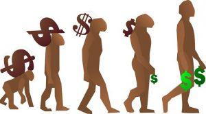 Оценка ликвидационной стоимости
