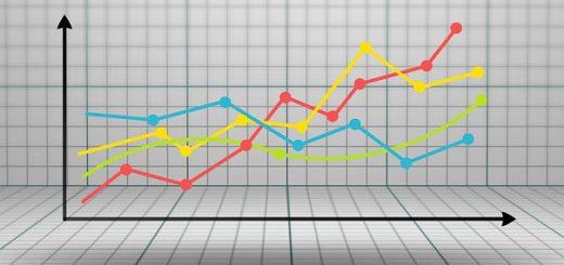 Оценка капитала фирмы